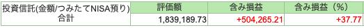 f:id:accumulationstrategies:20210529053712p:plain