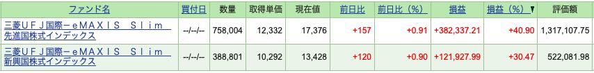 f:id:accumulationstrategies:20210529053727p:plain