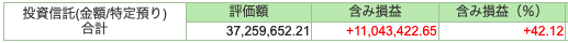 f:id:accumulationstrategies:20210530102026p:plain