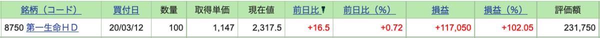 f:id:accumulationstrategies:20210605080027p:plain