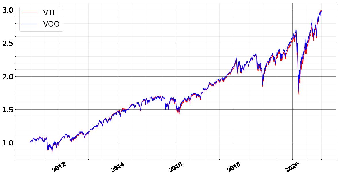 f:id:accumulationstrategies:20210822141919p:plain