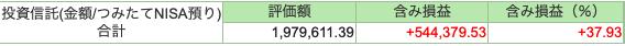 f:id:accumulationstrategies:20210828162308p:plain