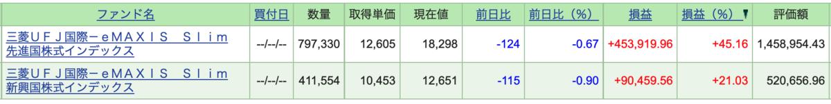 f:id:accumulationstrategies:20210828162455p:plain