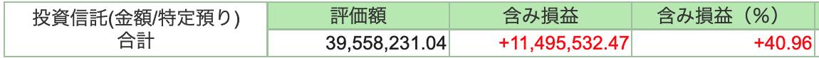 f:id:accumulationstrategies:20210929182952p:plain