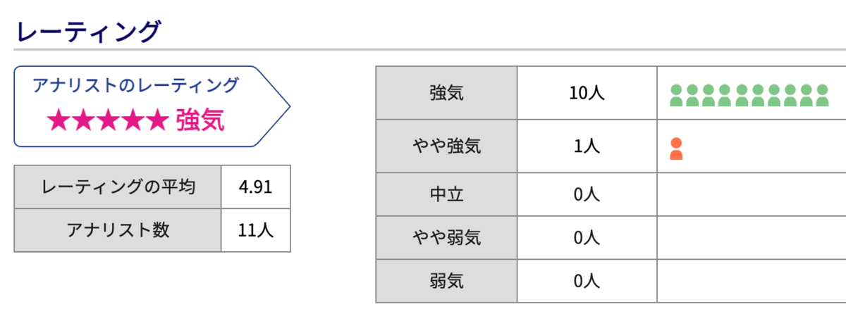 f:id:accumulationstrategies:20211009092118p:plain