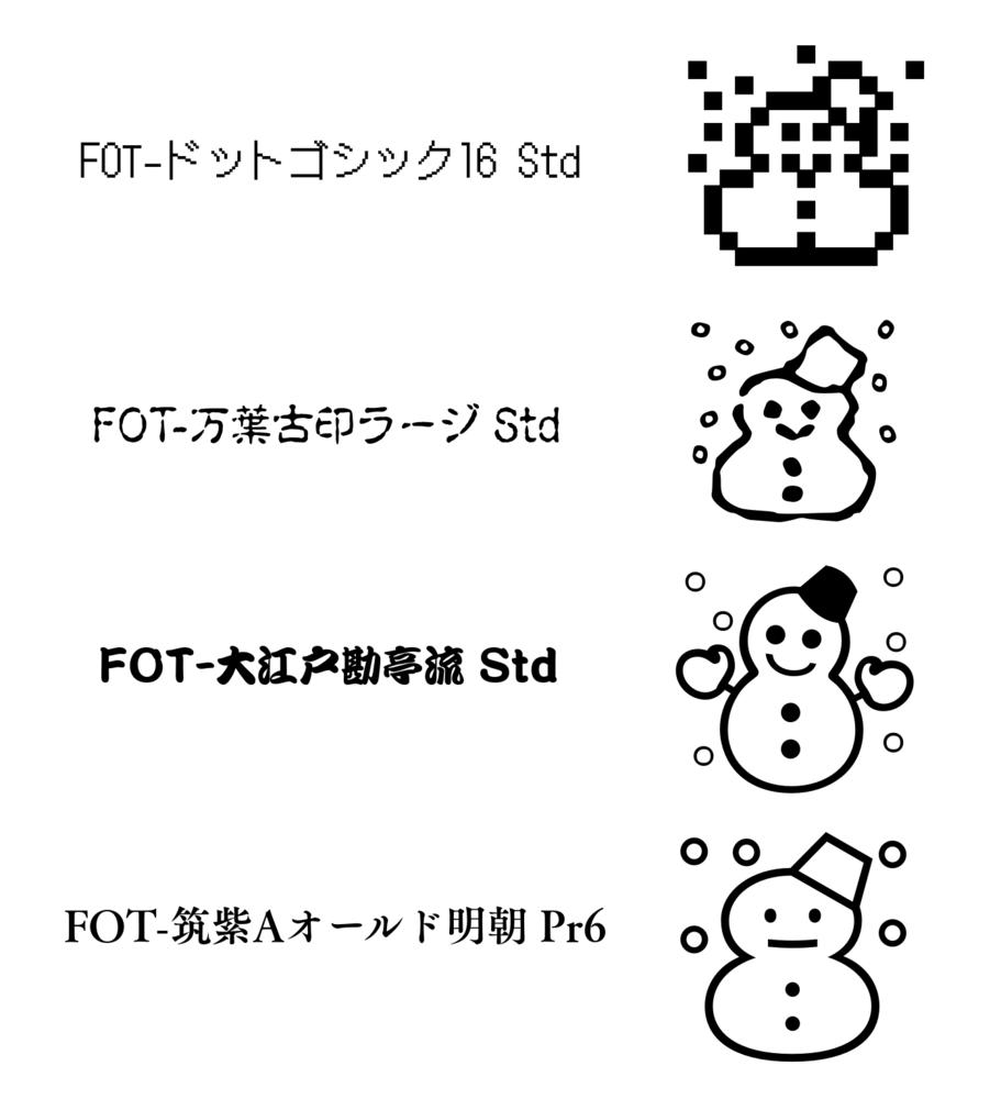 f:id:acetaminophen:20150822233610p:image