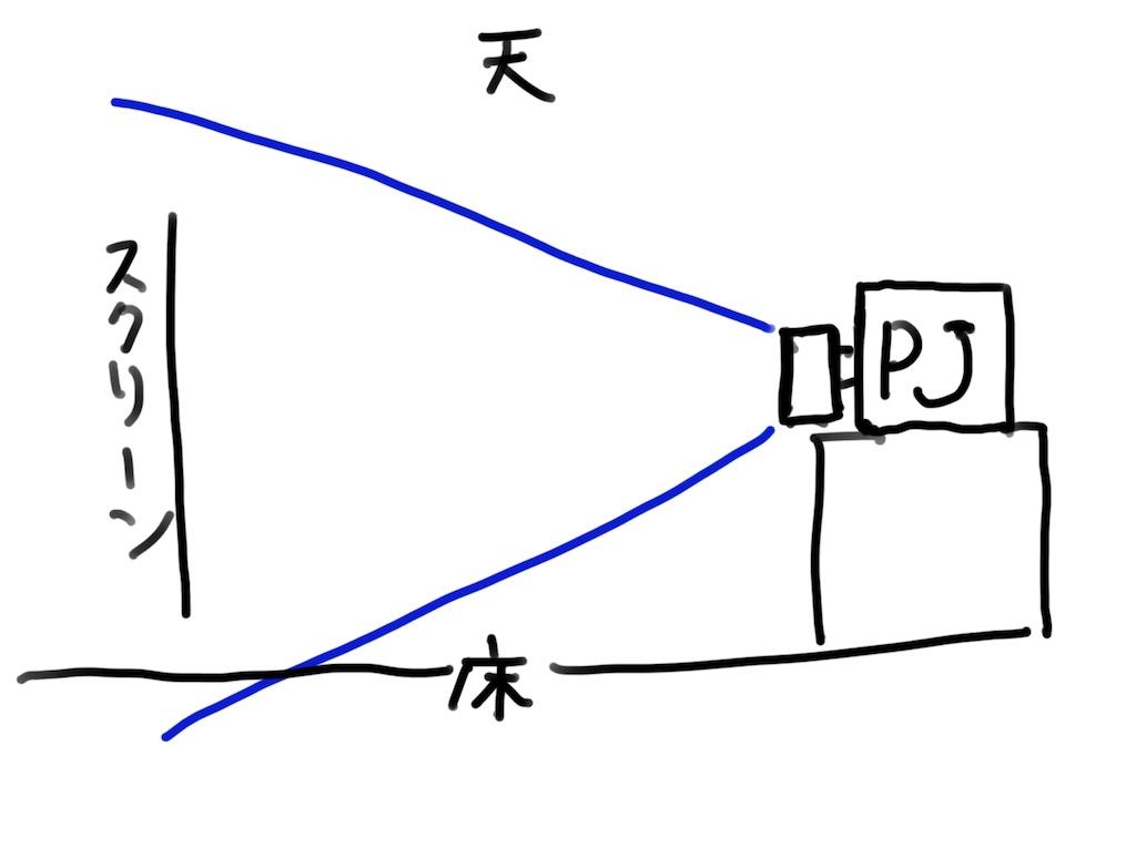 f:id:achamiya:20200927210503j:image
