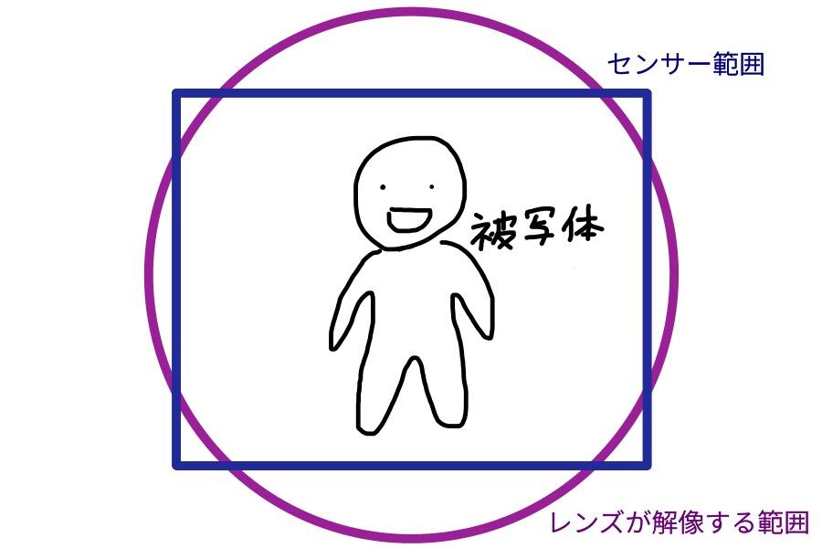 f:id:acht_neosee:20180212163223j:plain