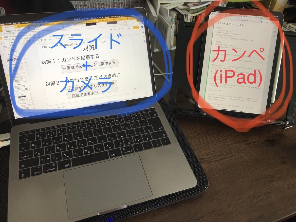 PCの隣にカンペを置く構図