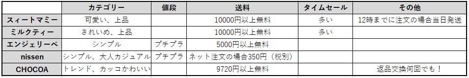 f:id:aco-blo:20200318173016p:plain