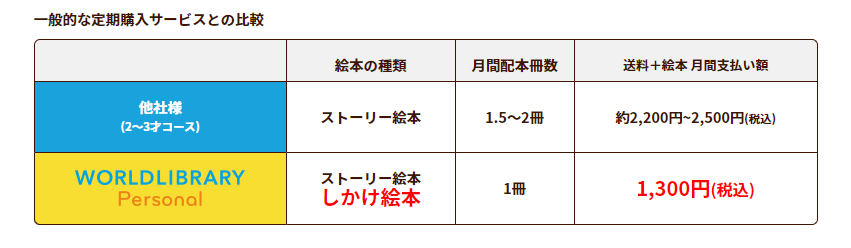 f:id:aco-blo:20200716085950p:plain