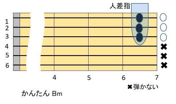 f:id:acousticbomb:20190911220356j:plain