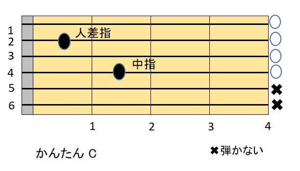 f:id:acousticbomb:20190911220416j:plain