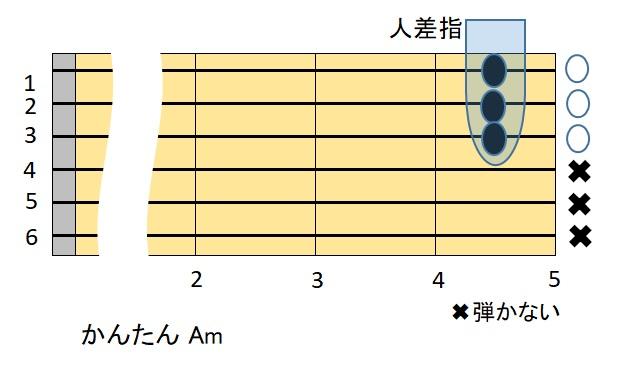 f:id:acousticbomb:20190911221138j:plain