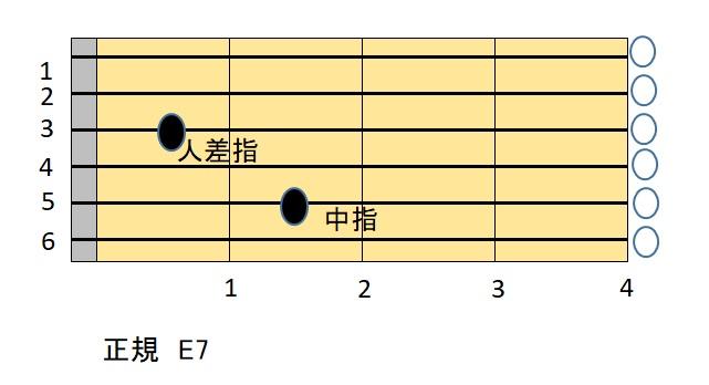 f:id:acousticbomb:20190917221353j:plain