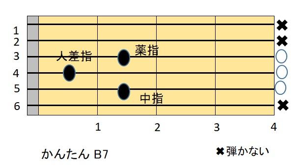 f:id:acousticbomb:20190918122039j:plain