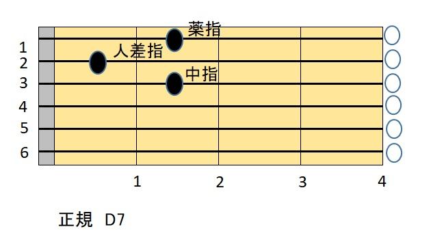 f:id:acousticbomb:20190918122504j:plain
