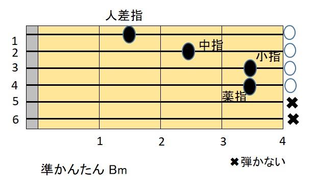 f:id:acousticbomb:20190927225118j:plain