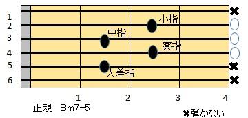 f:id:acousticbomb:20191112232338j:plain
