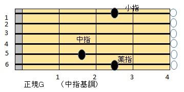 f:id:acousticbomb:20191201113256j:plain