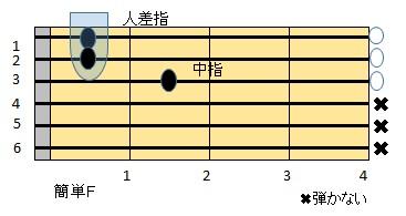 f:id:acousticbomb:20191201144505j:plain