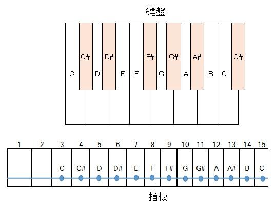 f:id:acousticbomb:20191202170347j:plain