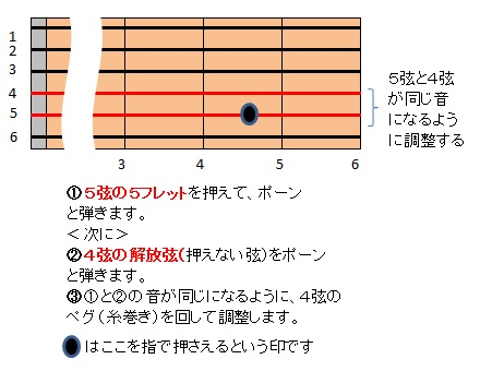 f:id:acousticbomb:20200105064915j:plain