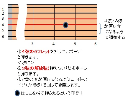 f:id:acousticbomb:20200105064919j:plain