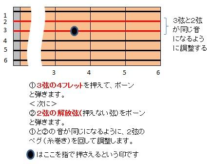 f:id:acousticbomb:20200105064923j:plain