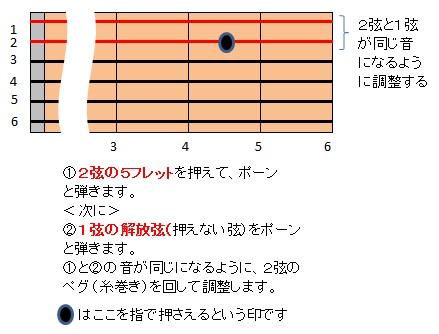 f:id:acousticbomb:20200105064925j:plain