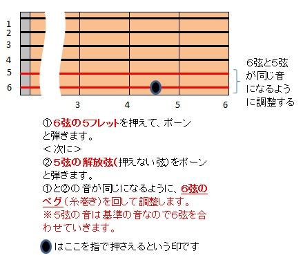 f:id:acousticbomb:20200105064927j:plain