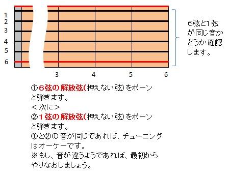 f:id:acousticbomb:20200105064930j:plain