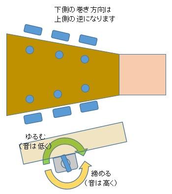 f:id:acousticbomb:20200107123026j:plain