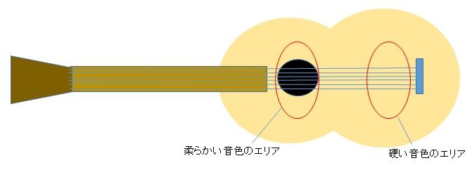 f:id:acousticbomb:20200115120420j:plain