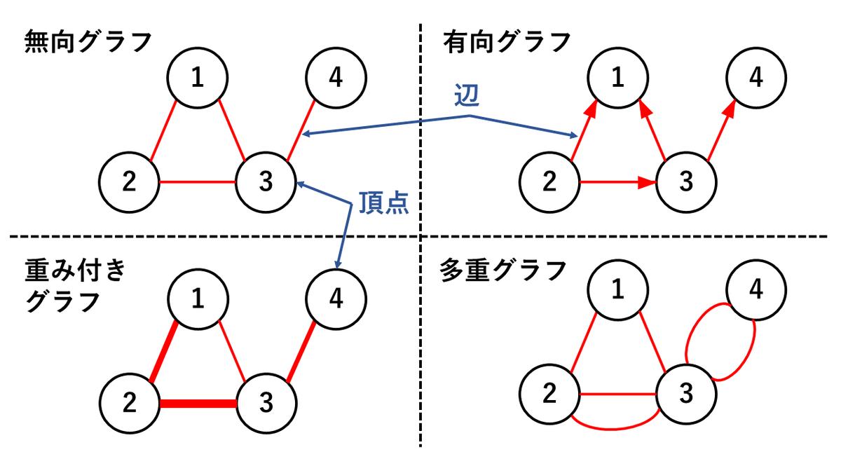 f:id:acro-engineer:20210430025659p:plain:w600