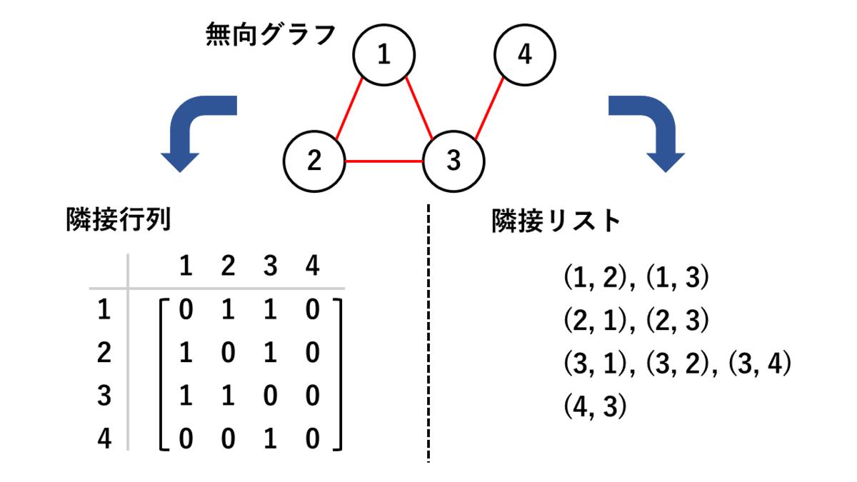 f:id:acro-engineer:20210430030454p:plain:w600