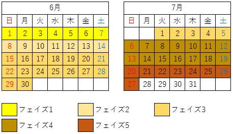 f:id:actafool048:20200511223034p:plain