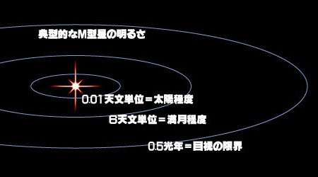 f:id:active_galactic:20090725162326j:image