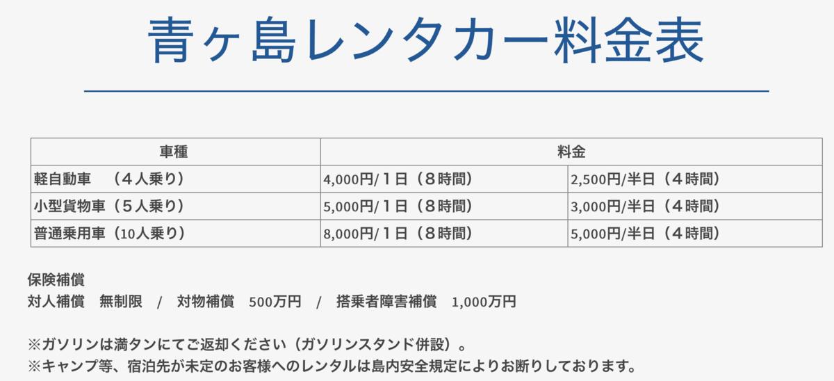f:id:activegirlmax0:20200808180350p:plain