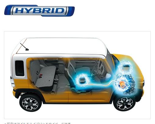 発電効率に優れたISG(モーター機能付発電機)により、減速時のエネルギーを利用して発電し、アイドリングストップ車専用鉛バッテリーと専用リチウムイオンバッテリーに充電。その電力を活かして、加速時にはモーターでエンジンをアシスト。さらなる燃費の向上に貢献するハイブリッドシステムです。