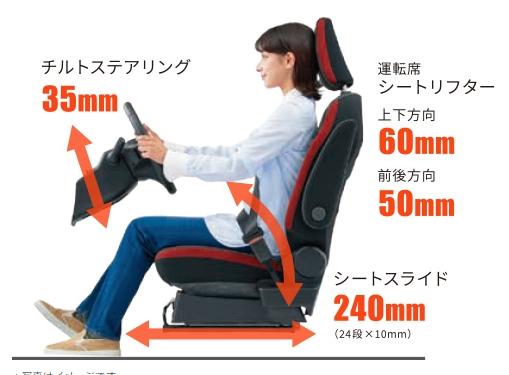 前席のヒップポイントを高めに設定することで、見晴らしのよいアイポイントを実現しました。ドライバーの体格や好みにあわせてシートやステアリングの位置をきめ細やかに調整できます。