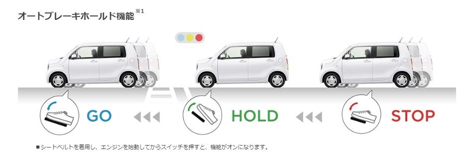 ブレーキペダルから足を離しても、 止まったままでいてくれる。 停車中にブレーキペダルから足を離しても、停車状態とアイドリングストップが続きます。 足が疲れにくく、気持ちにもゆとりがもて、さらに低燃費。信号待ちの間や、駐車券を取る時なども安心です。アクセルを踏めば自動解除され、再発進できます。
