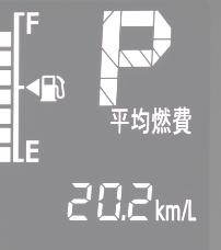 新型タント 市街地・街乗りでの実燃費:20.2km/L