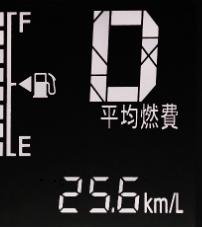 新型タント 高速道路での実燃費:25.6km/L