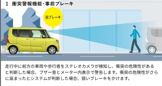 システムが前方の車両や歩行者を検知して、自車と衝突の危険があると判断すると警報を発してドライバーに注意喚起を行います。