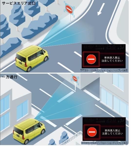 約60km/h以内で走行中に、進入禁止の標識をステレオカメラが検知するとメーター内表示でお知らせします。高速道路のサービスエリア出口や、一方通行の多い都市部などで役立ちます