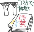 4万円の使い道