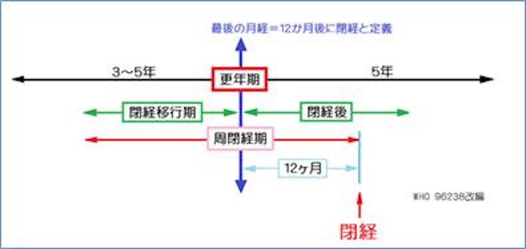 f:id:acu_qian-ming:20171116224340j:image