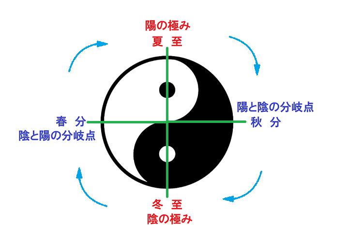 f:id:acu_qian-ming:20171221101911p:plain