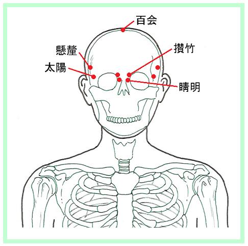 f:id:acu_qian-ming:20180110210652p:plain